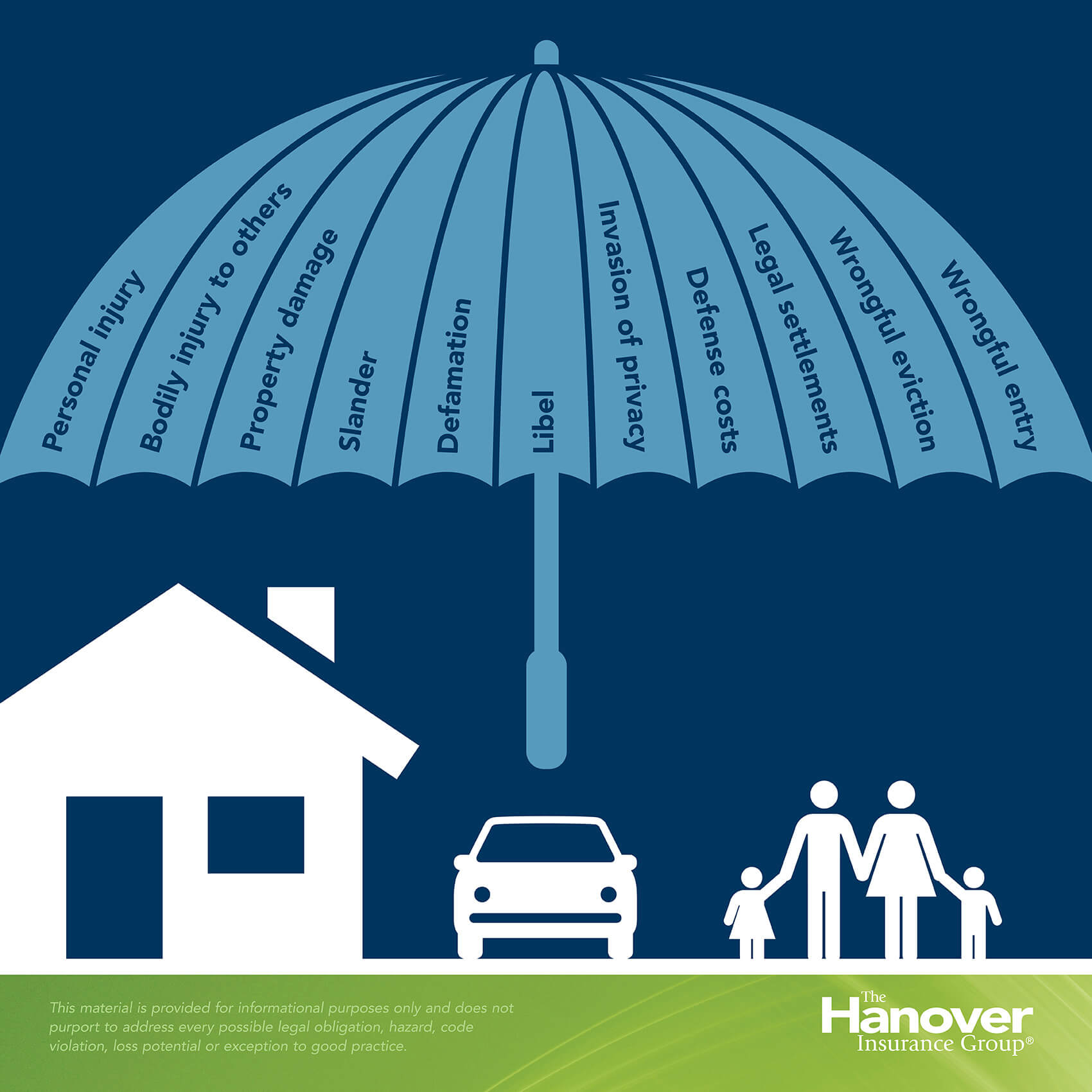 illustration with examples of umbrella protections