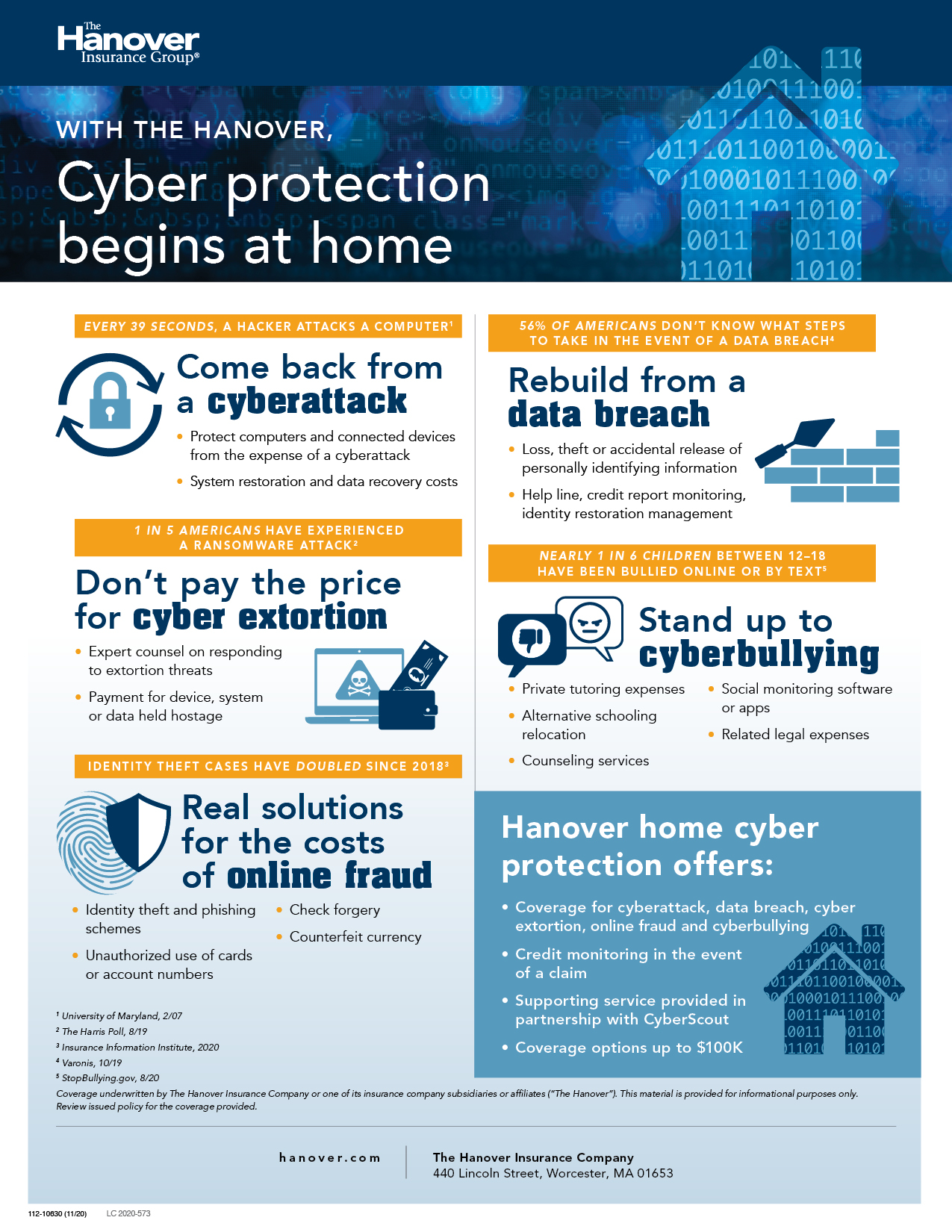 Infographic overview of Hanover cyber insurance options for homeowners