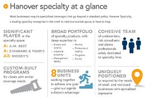 Hanover specialty at a glance infographic