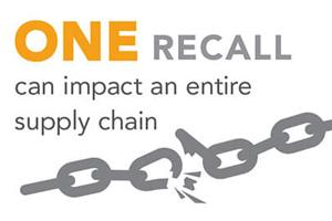 one recall can impact an entire supply chain
